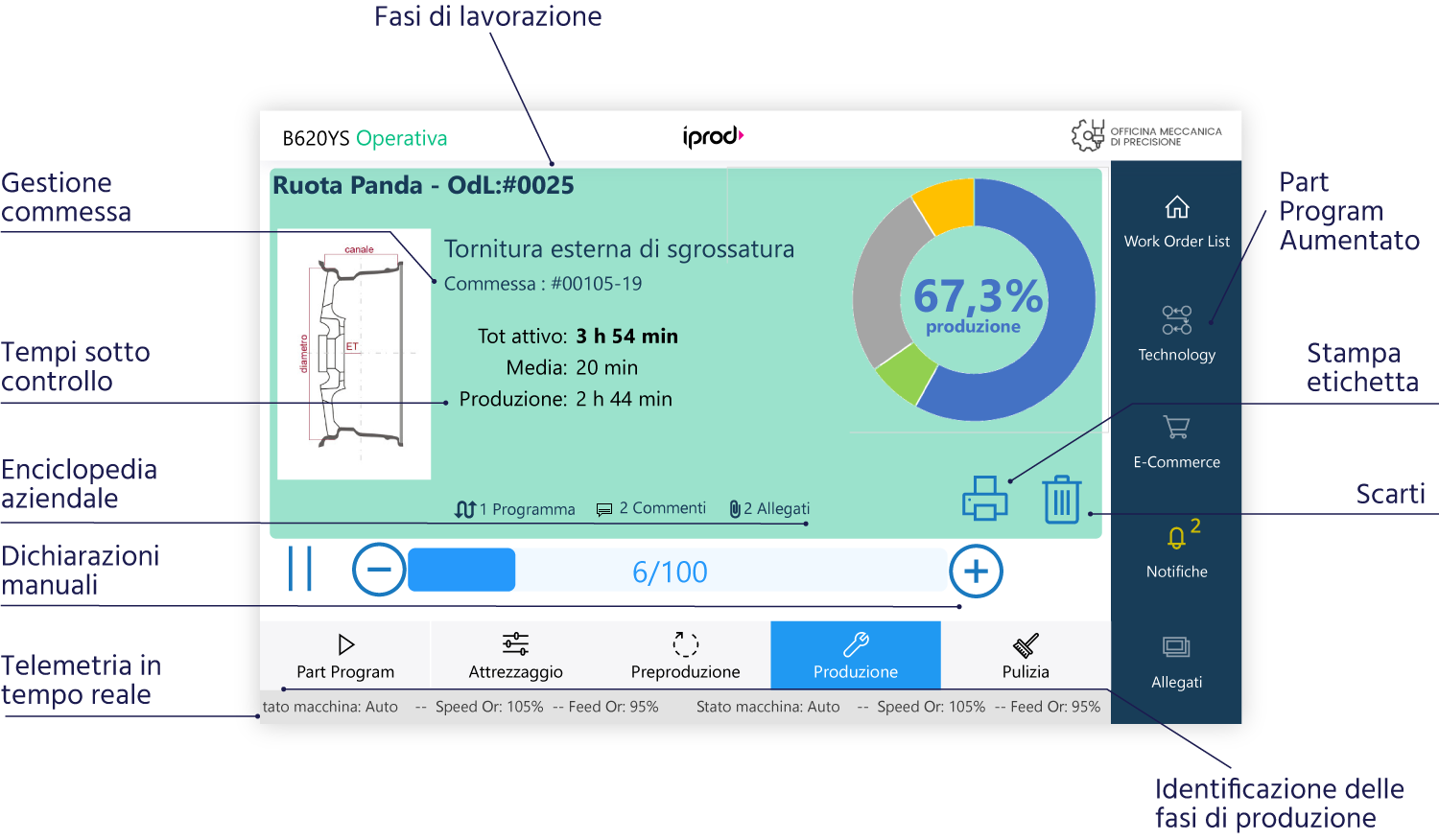 iprod app tablet industriale 4.0 gestione produzione