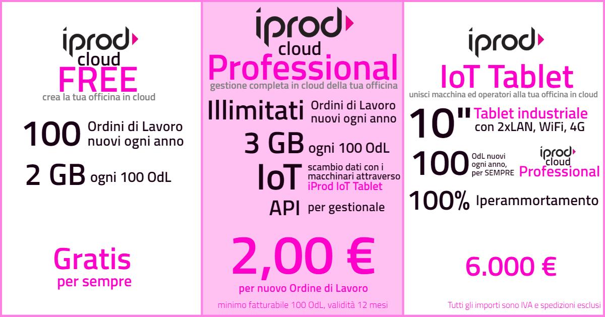 Offerta iProd